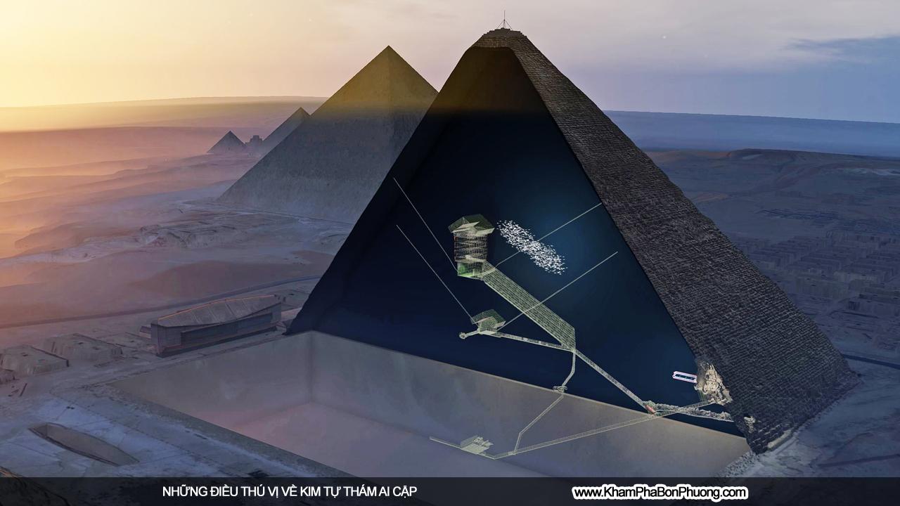 Khám Phá 10 Điều Thú Vị Kim Tự Tháp Ai Cập